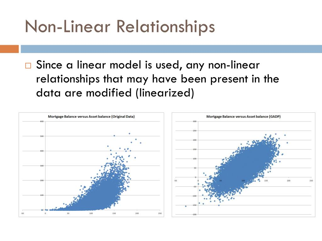 Non-Linear Relationships