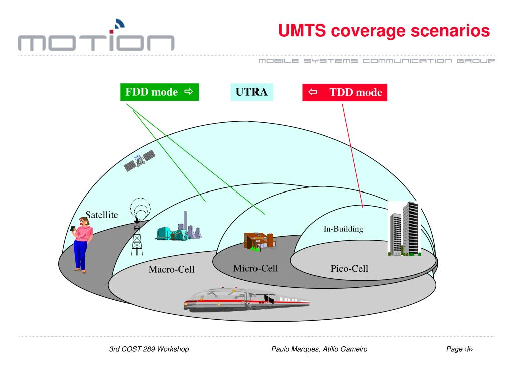 UMTS coverage scenarios