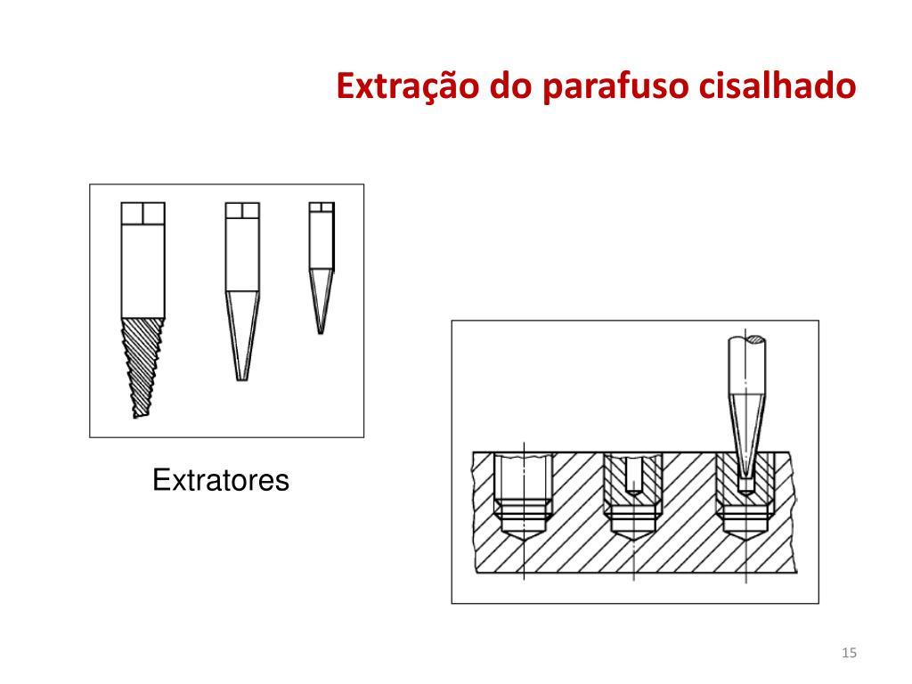 Extração do parafuso cisalhado