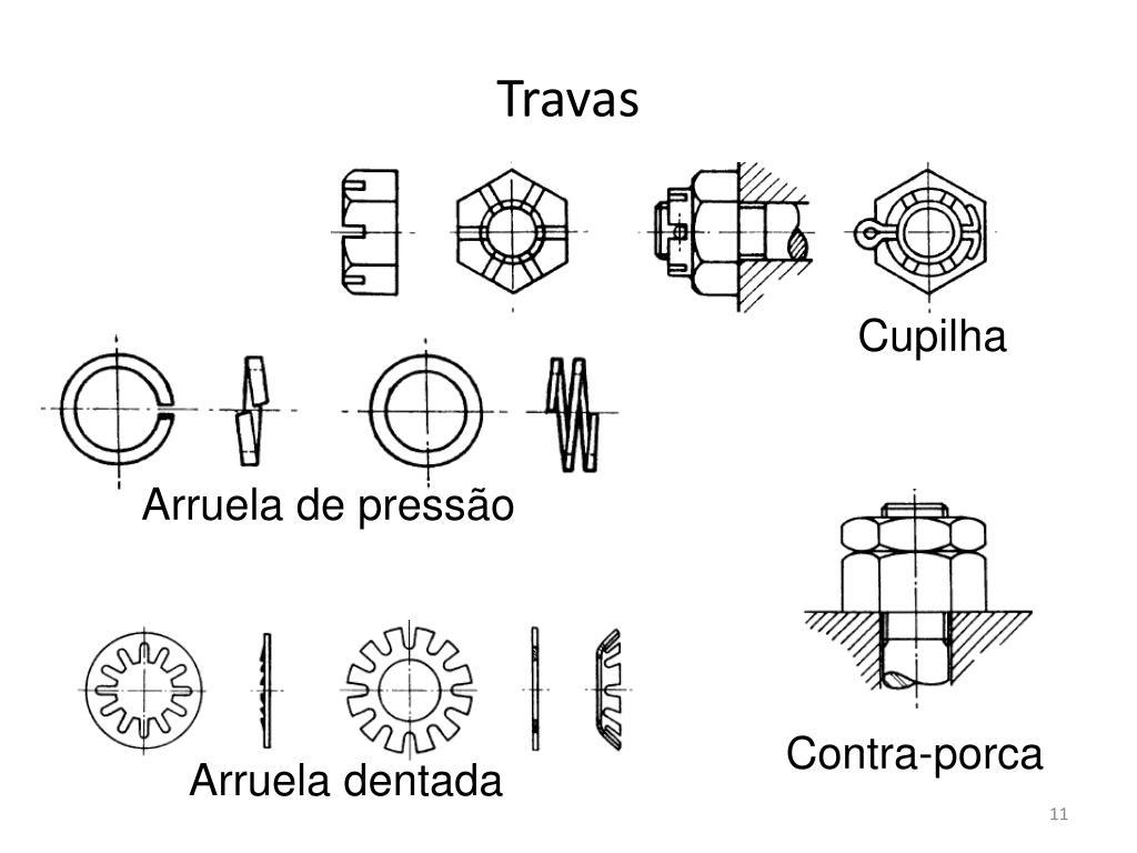 Travas