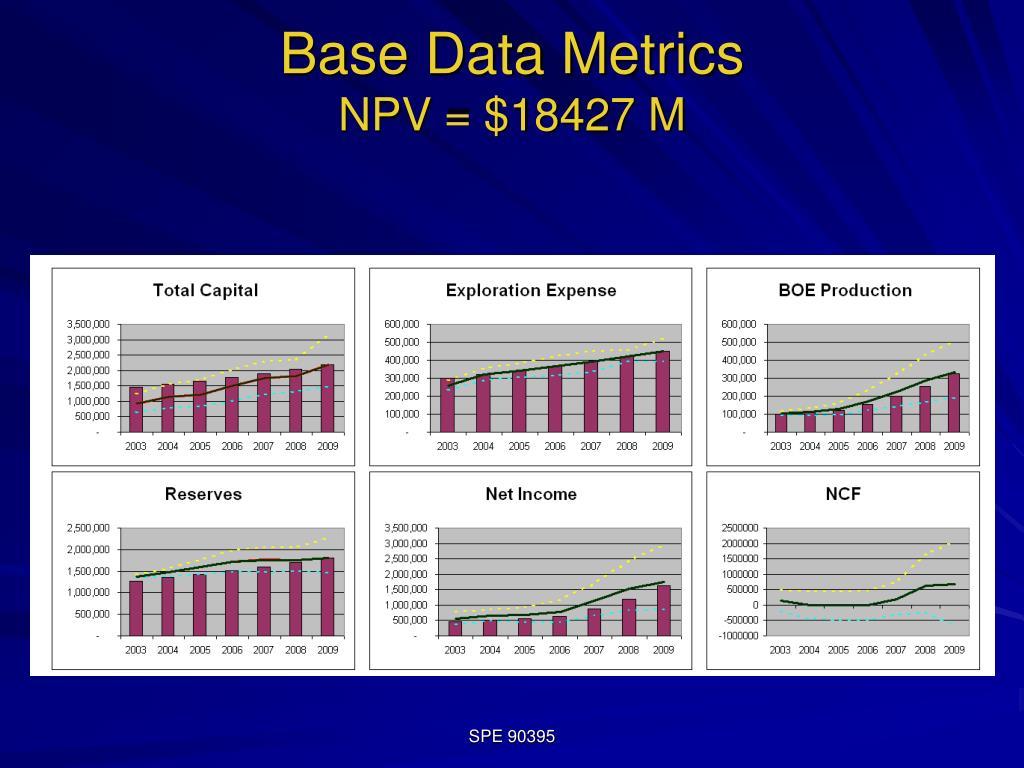 Base Data Metrics