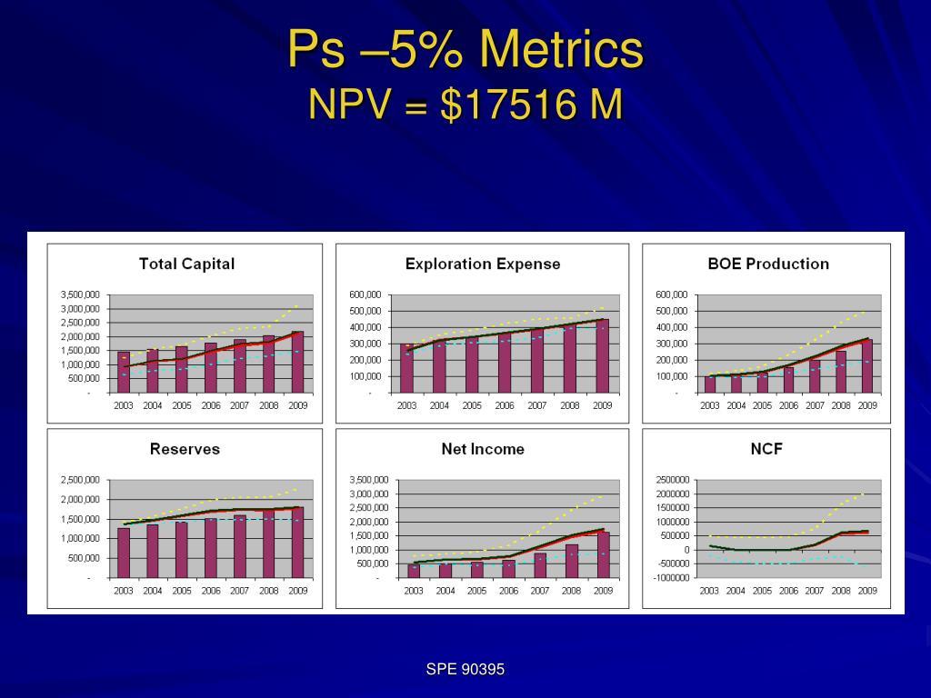 Ps –5% Metrics