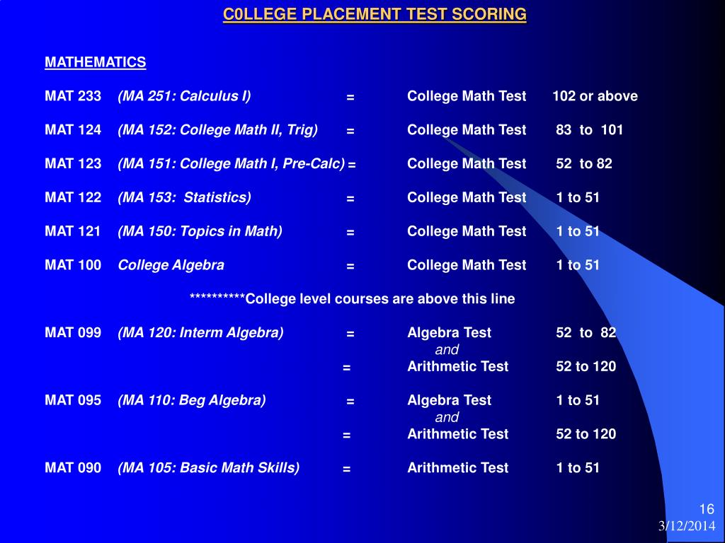 C0LLEGE PLACEMENT TEST SCORING