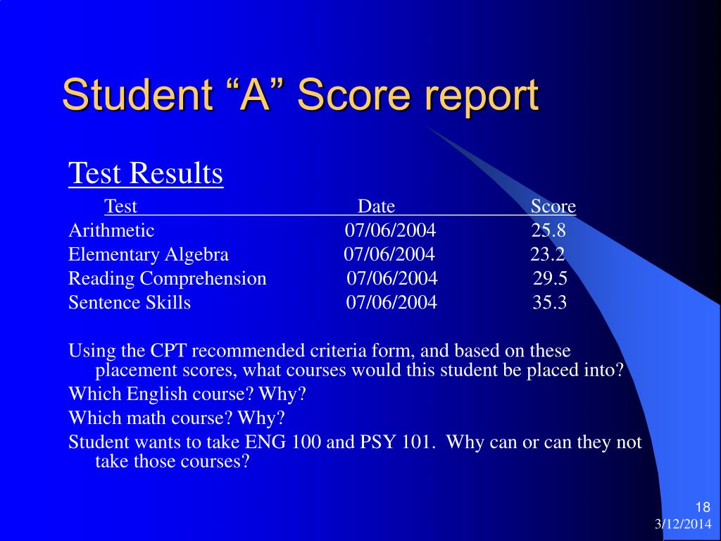 "Student ""A"" Score report"