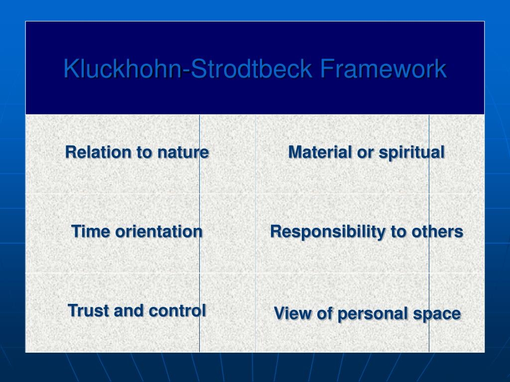 kluckhohn and strodtbeck cultural paper Understanding other cultures: the value orientations method culture the paper concludes with a proposal to kluckhohn and strodtbeck published their theory.