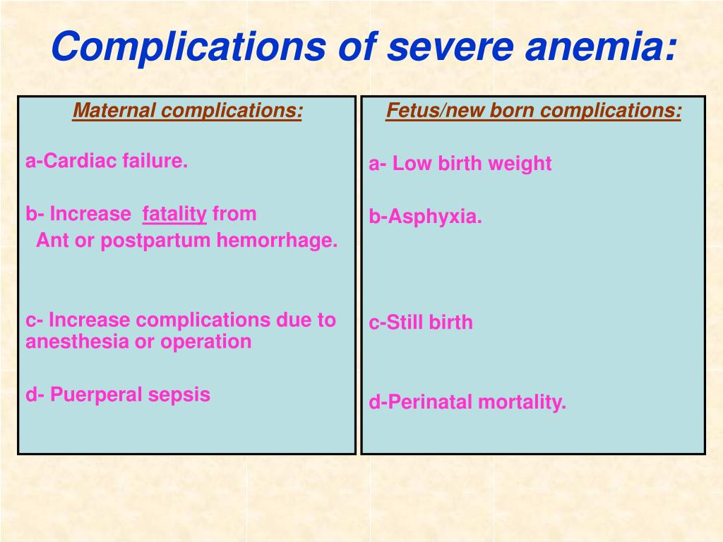Maternal complications: