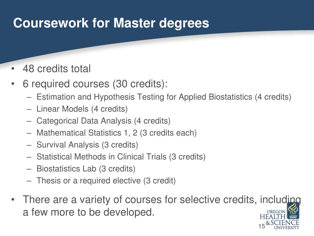 masters degree coursework Postgraduate masters degrees, courses & programmes in europe, including online and distance learning courses.