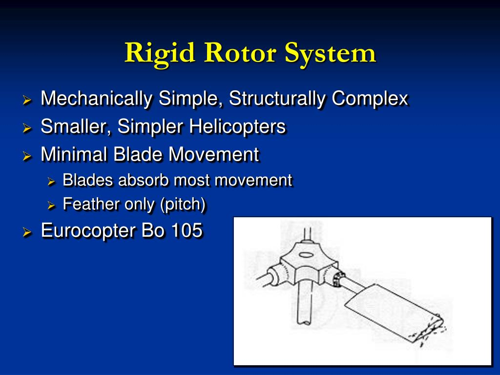 main rotor of helicopter with Rotary Wing Aerodynamics And Development on Bell V 280 Valor Next Generation Tilt Rotor Aircraft Prototype Has Just Made Its First Flight besides 0591 further Aircraft additionally 549822 moreover respond.