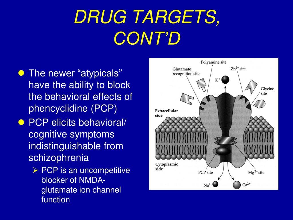 DRUG TARGETS,