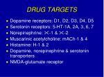 drug targets