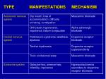 type manifestations mechanism