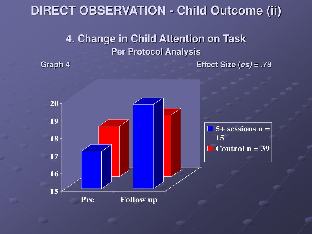 DIRECT OBSERVATION - Child Outcome (ii)