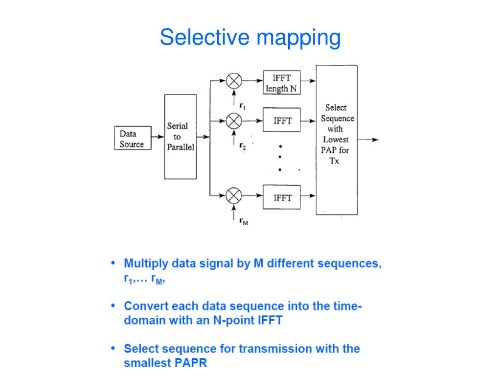 Selective mapping