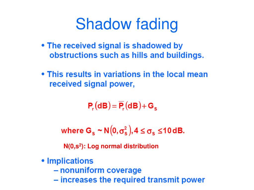 Shadow fading