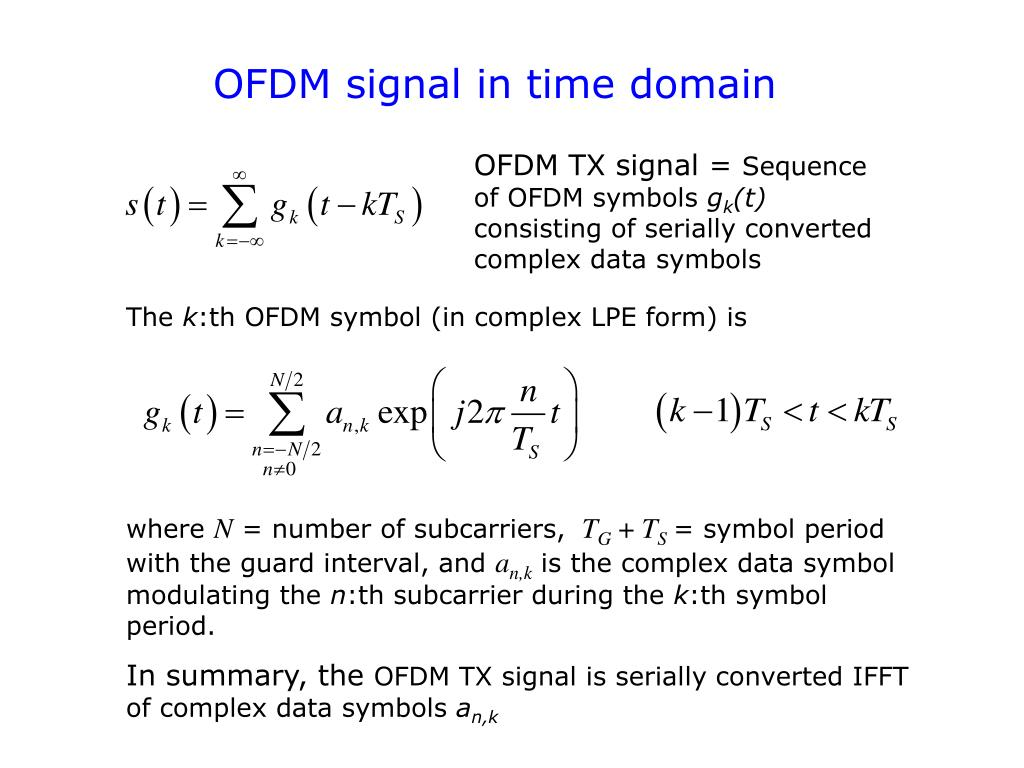 OFDM signal in time domain