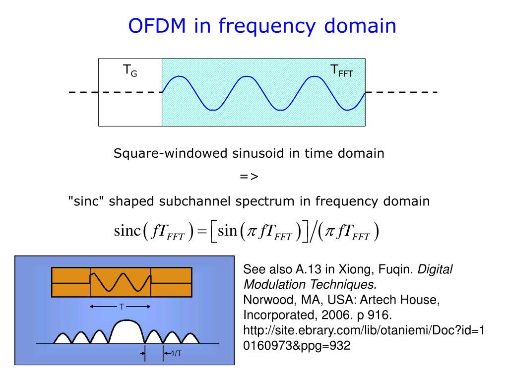 OFDM in frequency domain