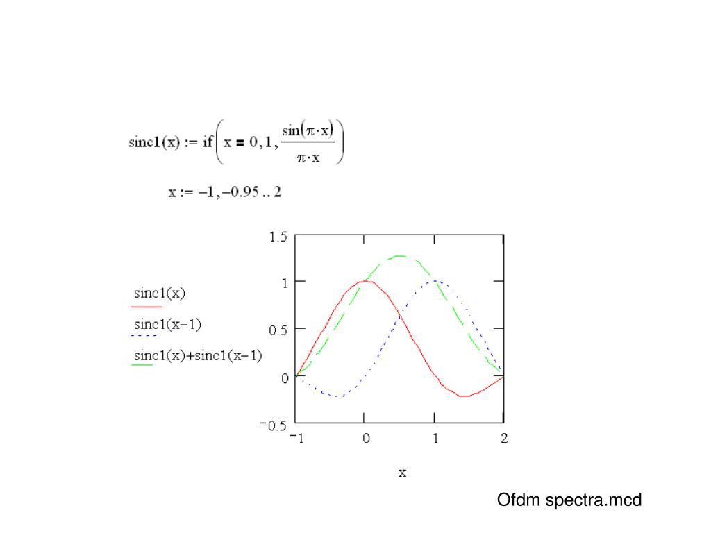 Ofdm spectra.mcd