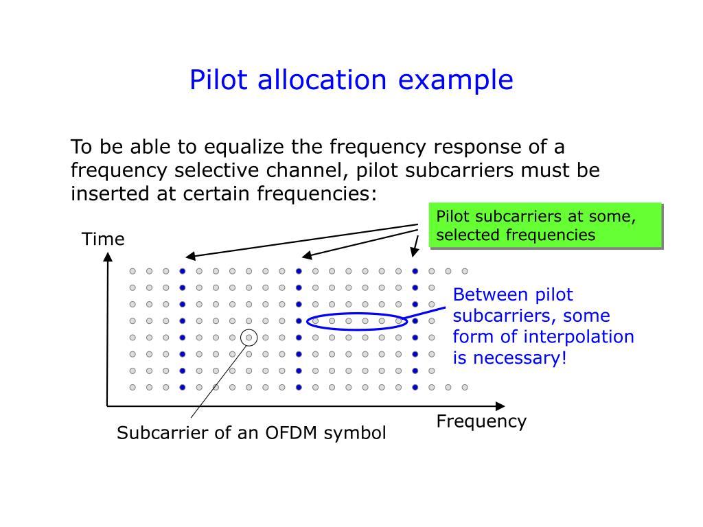 Pilot allocation example