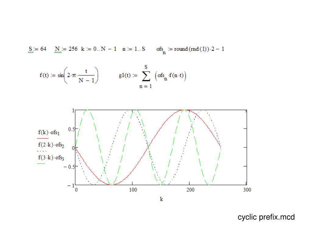 cyclic prefix.mcd