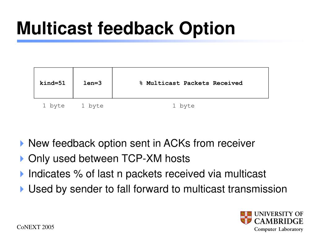 Multicast feedback Option