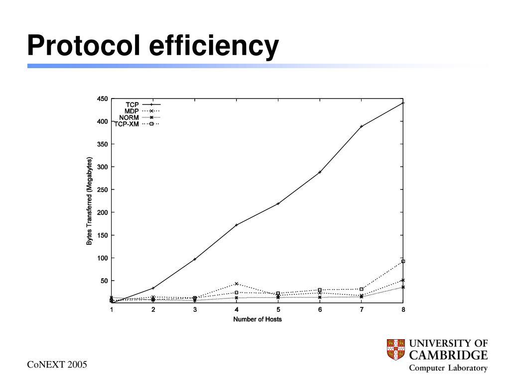 Protocol efficiency