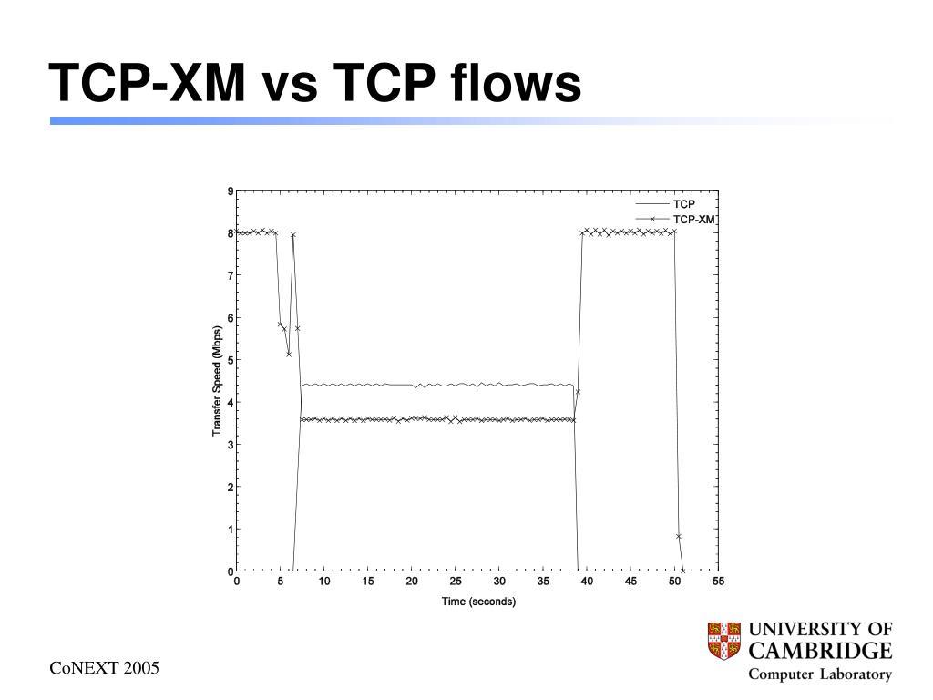 TCP-XM vs TCP flows