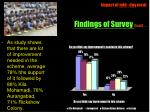 findings of survey contd24