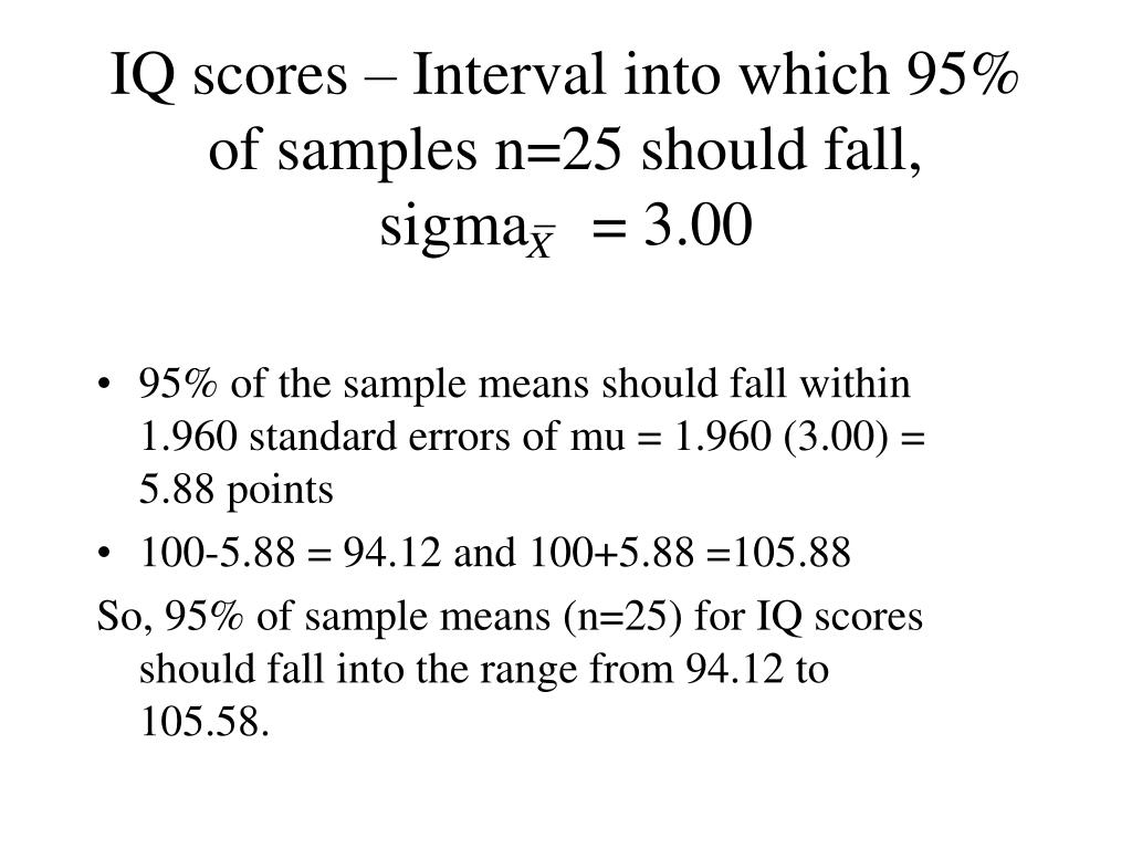 IQ scores – Interval into which 95% of samples n=25 should fall,