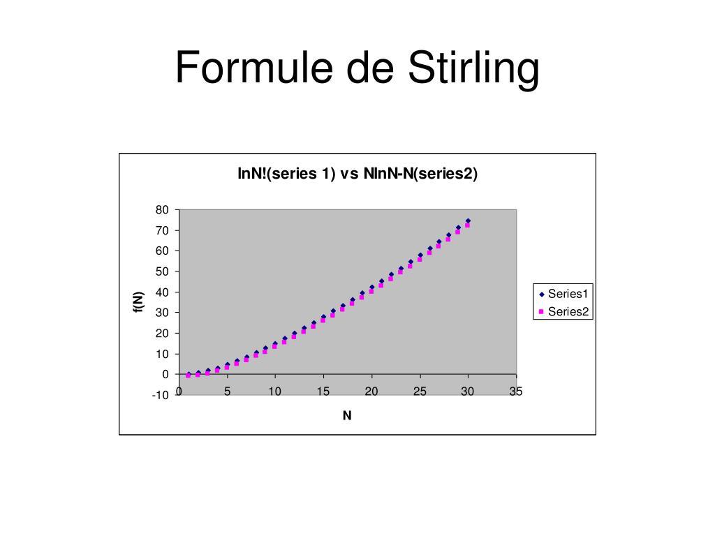 Formule de Stirling