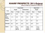 kharif prospects 2011 gujarat area in lakh ha production in lakh mt