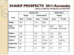 kharif prospects 2011 karnataka area in lakh ha production in lakh mt