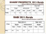 kharif prospects 2011 kerala area in lakh ha production in lakh mt