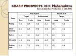kharif prospects 2011 maharashtra area in lakh ha production in lakh mt