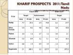 kharif prospects 2011 tamil nadu area in lakh ha production in lakh mt