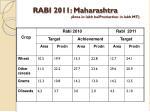 rabi 2011 maharashtra area in lakh ha production in lakh mt