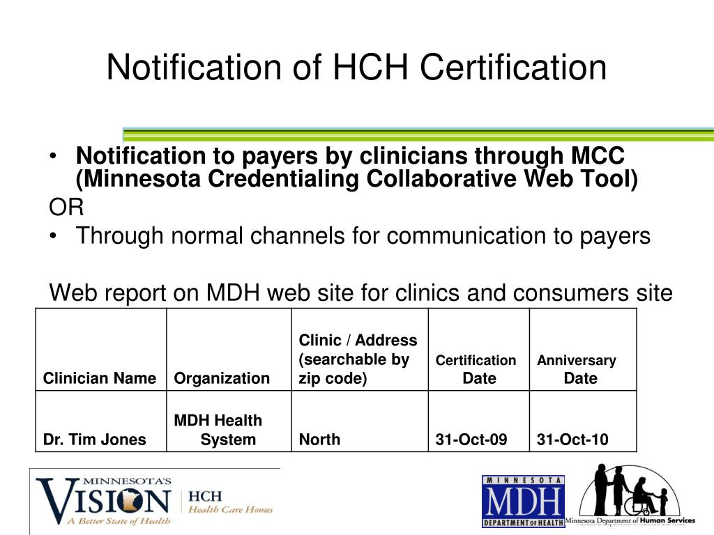 Notification of HCH Certification