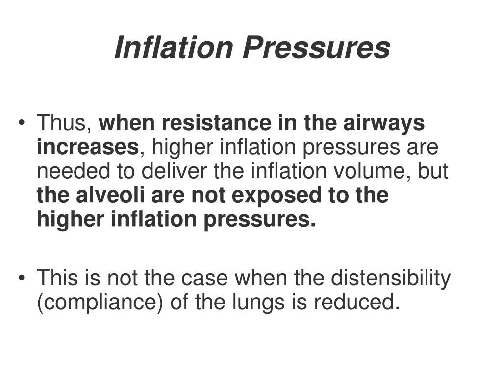 Inflation Pressures
