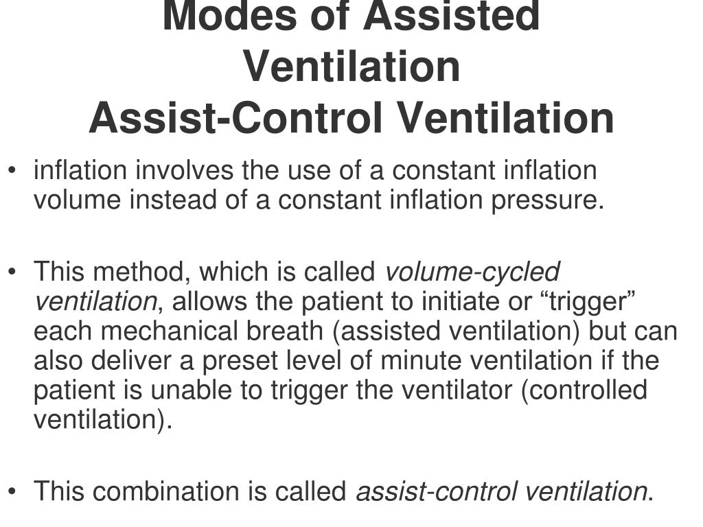 Modes of Assisted Ventilation