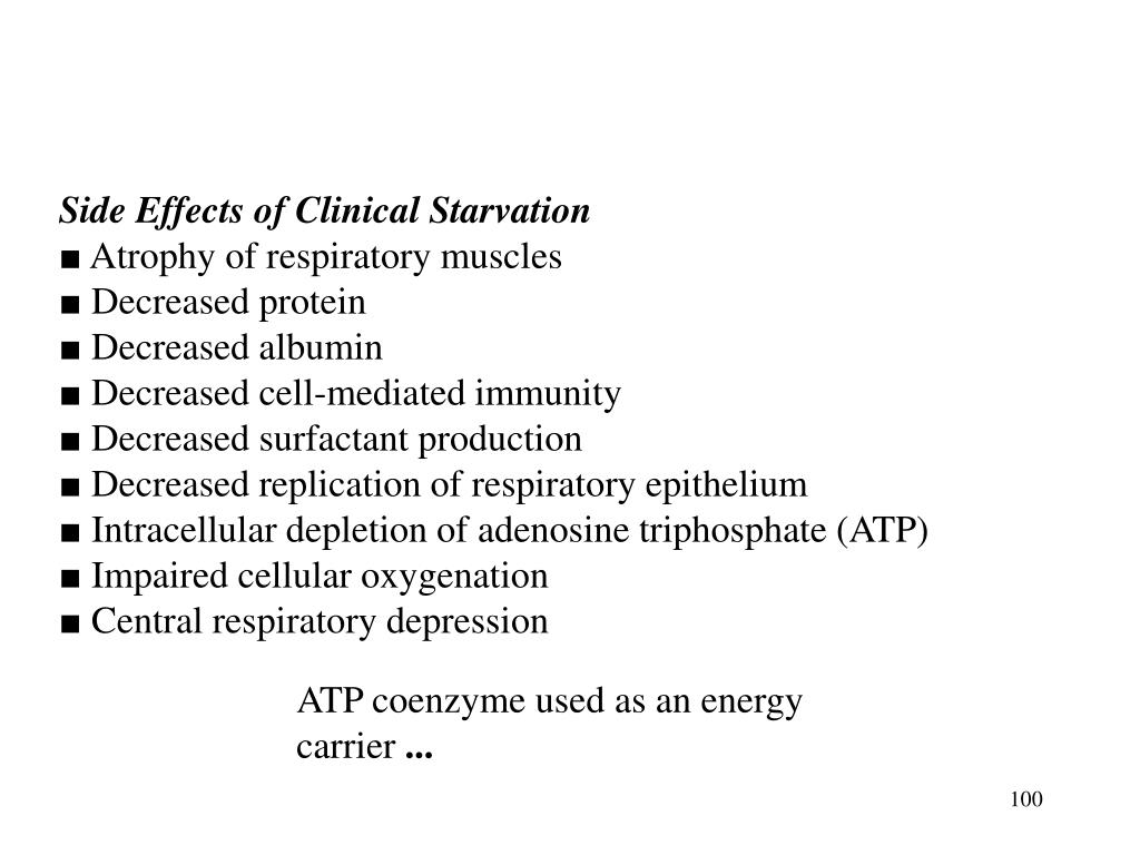 Side Effects of Clinical Starvation