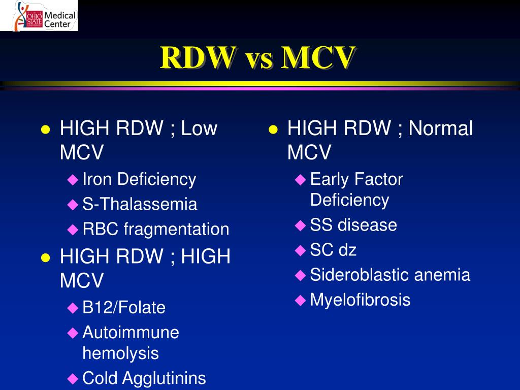 HIGH RDW ; Low MCV
