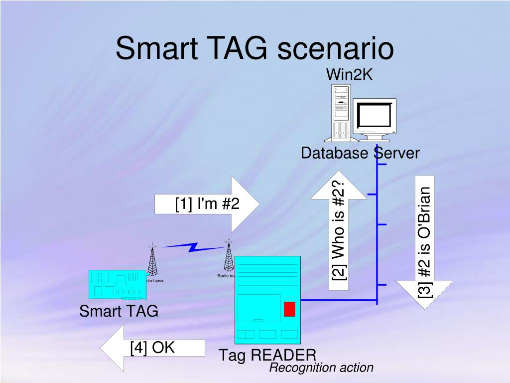Smart TAG scenario
