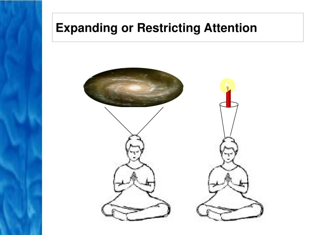 Expanding or Restricting Attention