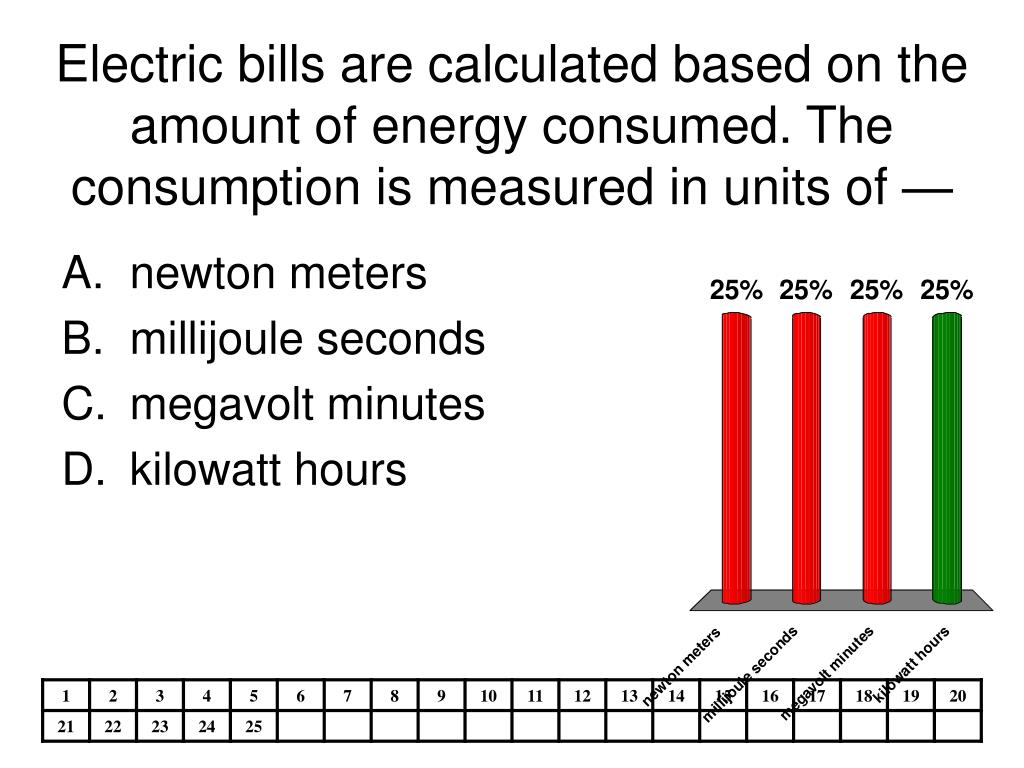 Electric bills are calculated based on the amount of energy consumed. The