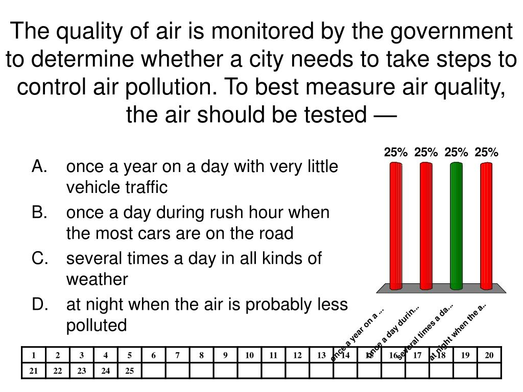 The quality of air is monitored by the government to determine whether a city needs to take steps to control air pollution. To best measure air quality,