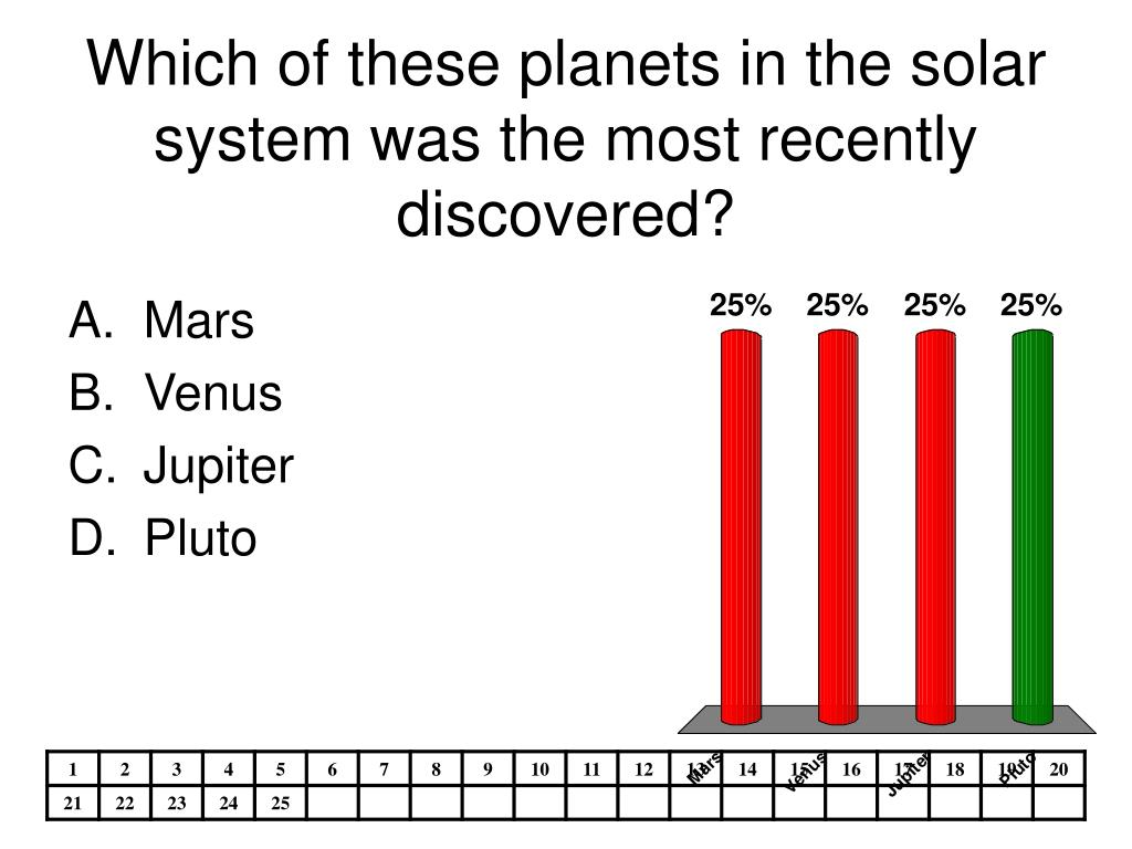 Which of these planets in the solar