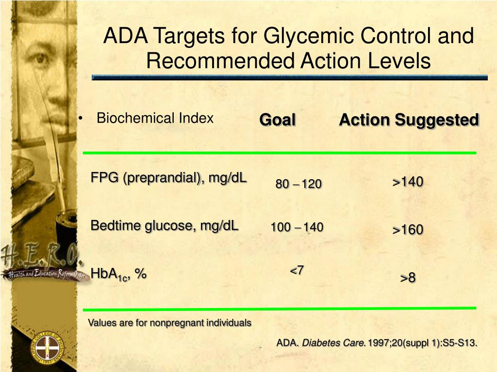 ADA Targets for Glycemic Control and Recommended Action Levels