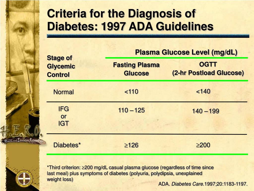 Criteria for the Diagnosis of Diabetes: 1997 ADA Guidelines