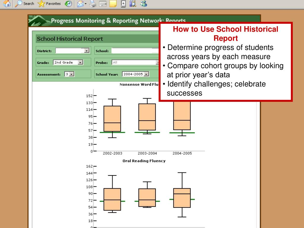 How to Use School Historical Report