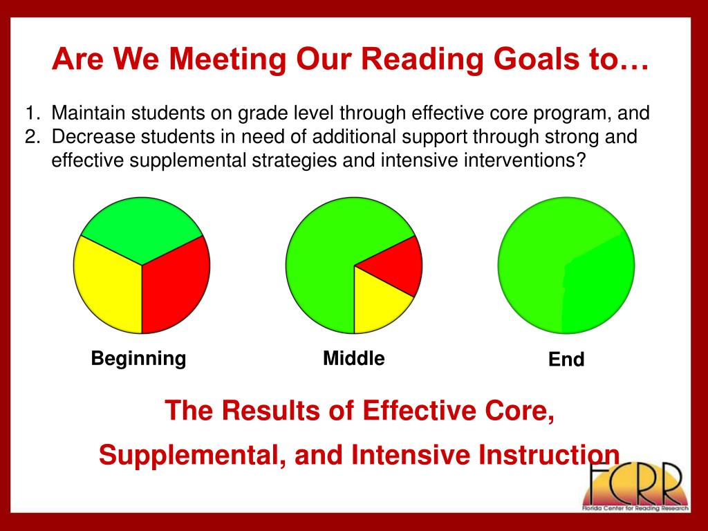 Are We Meeting Our Reading Goals to…