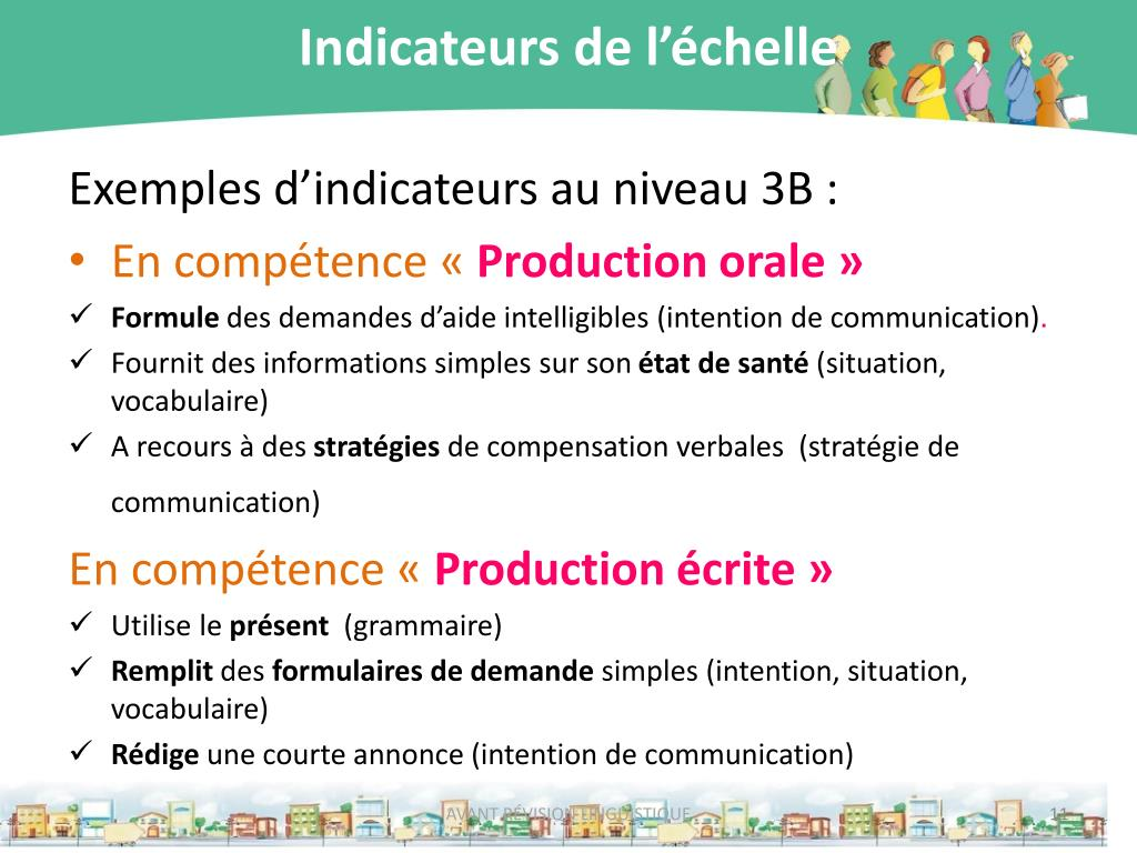 Indicateurs de l'échelle